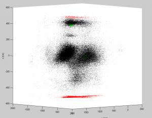 S3_BXC_3clust_centroids