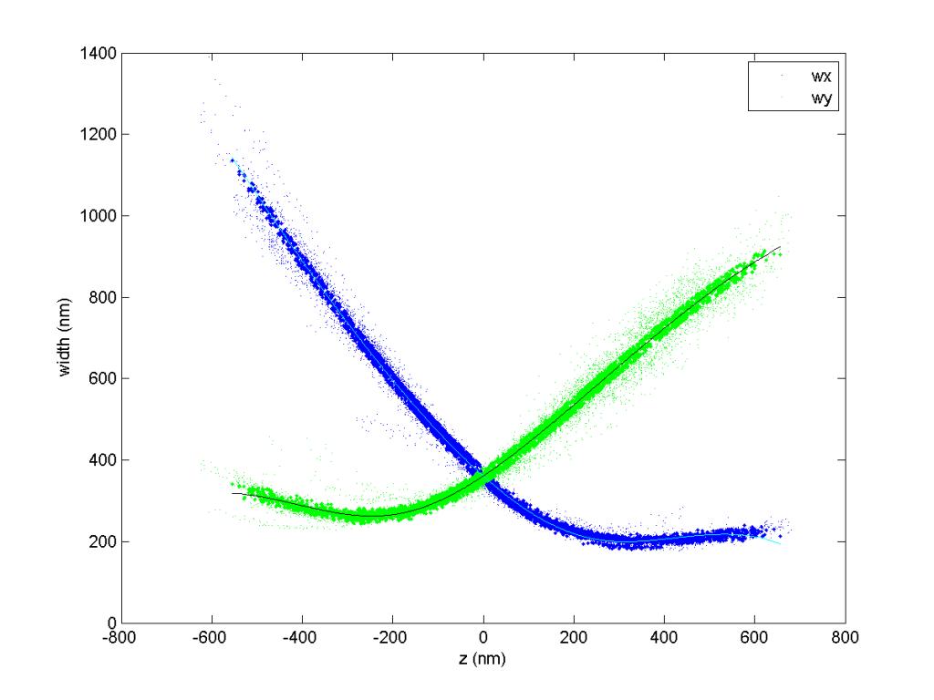 fig_561_zcal_0001_zcal_curves