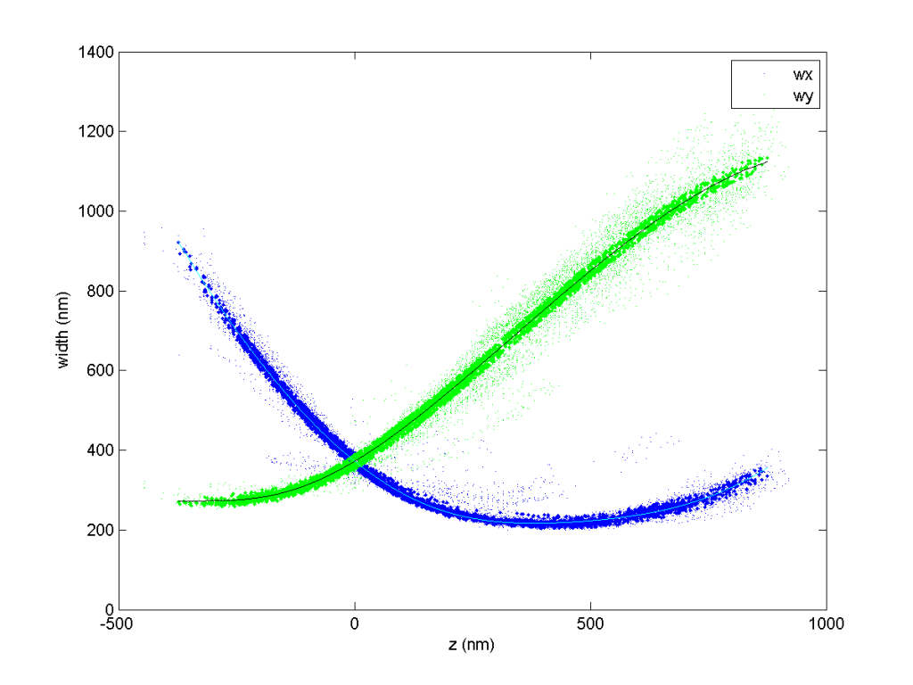 fig_647_zcal_0001_zcal_curves