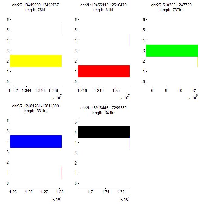 max_length_by_color_nogap
