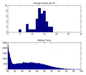 Lib3_build0_probeStats